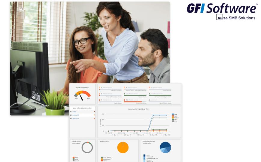GFI Unlimited Network Security Tích Hợp Bảo Mật Ba Lớp Chỉ Trong Một Gói