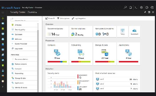 Windows virtual desktop - nèn tảng làm việc bảo mật từ xa cho doanh nghiệp